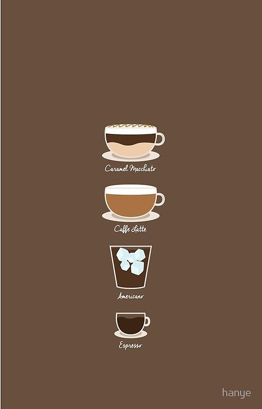 20 Cute Wallpapers About Coffee All Caffeine Addicts Will Love As Their Phone Wallpaper Girlstyle India